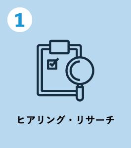 1.ヒアリング・リサーチ