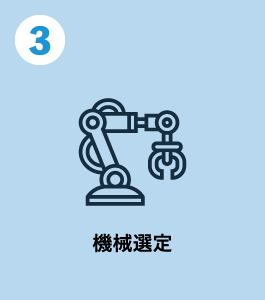 3.機械選定