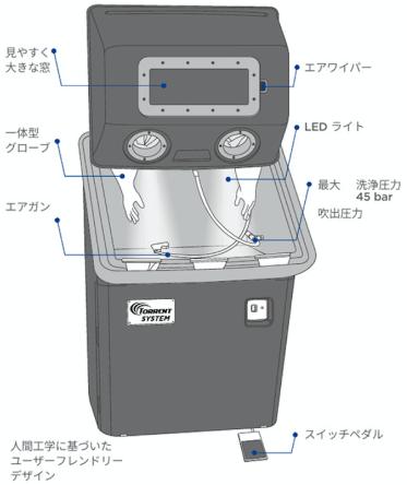 ベアリング等パーツ洗浄機 トレント 図