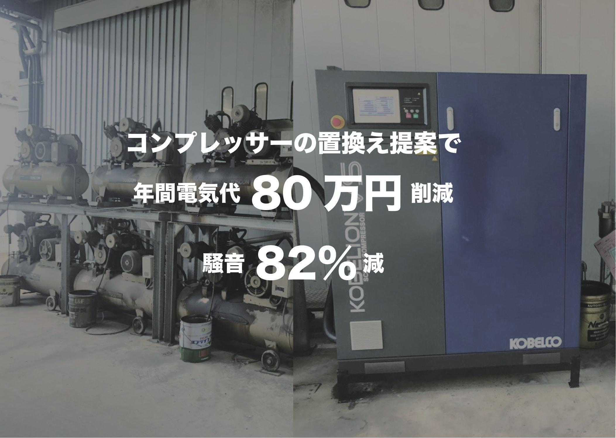 環境対策実績事例_コンプレッサー コンプレッサーの置換え提案で年間電気代80万円削減、騒音82%減
